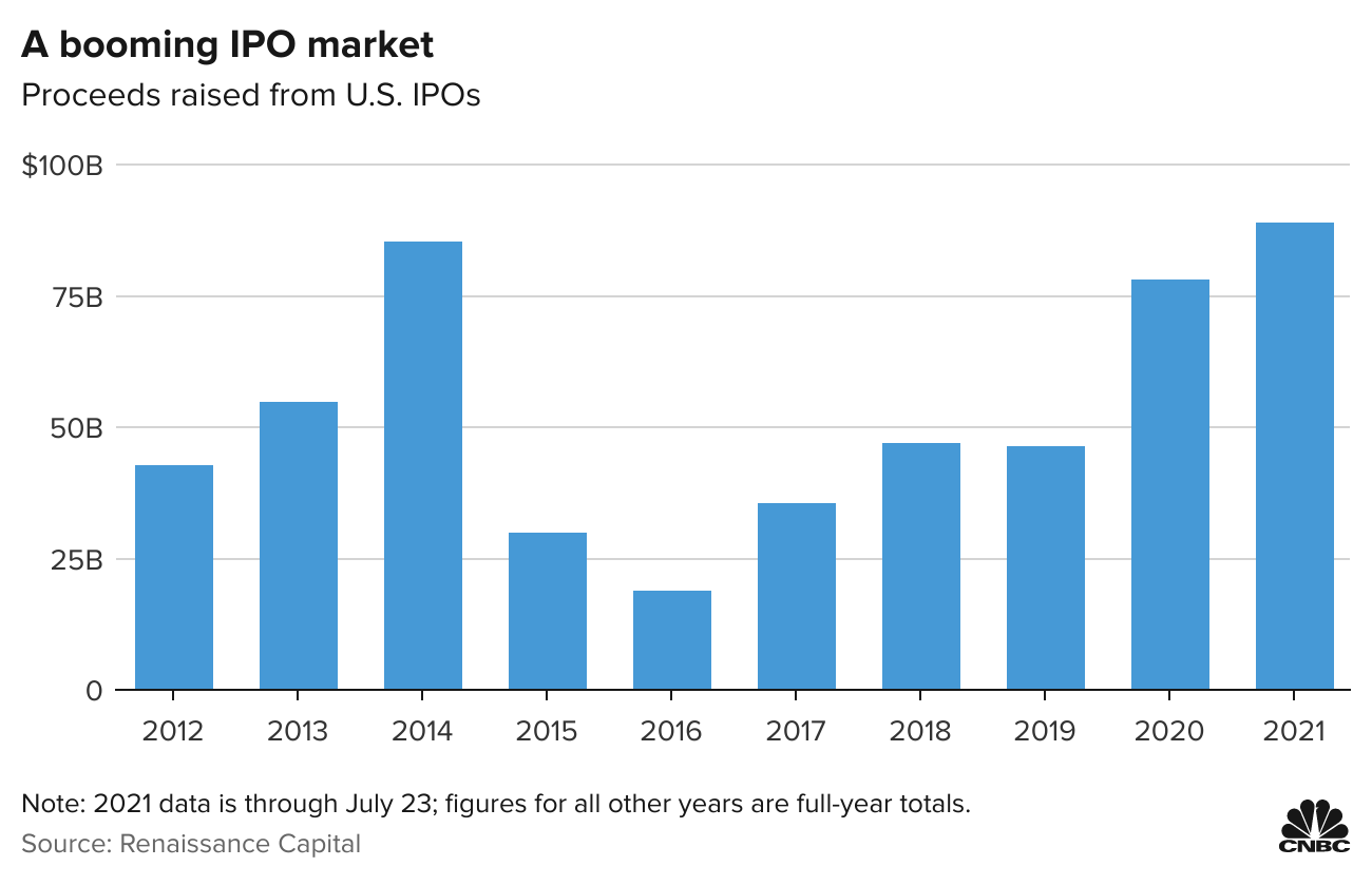 5xyzi-a-booming-ipo-market%20%281%29.png