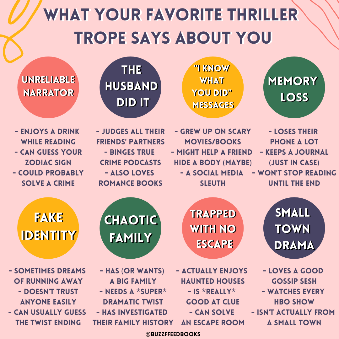 a meme of ''what your favorite thriller trope says about you''