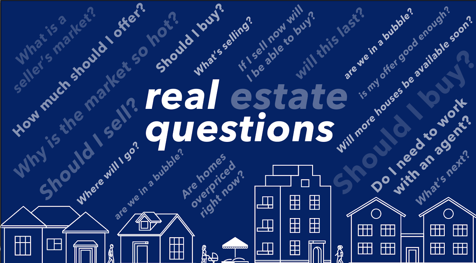 Graphic of homes on a blue background with the words ''real estate questions''